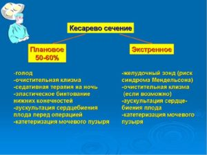 Подготовка к операции кесарево сечение алгоритм. Плановое кесарево сечение: показания и подготовка