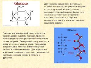 Глюкоза, фруктоза, сахароза: чем отличаются? что более вредно? Чем отличается глюкоза от сахара