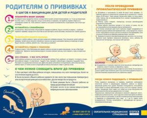 Превенар прививка как ставить. Как подготовиться к прививке и что делать после нее? Подготовка ребенка и родителей к прививке