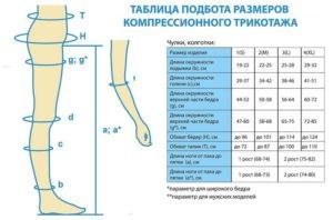 Как снимать мерки для компрессионных чулков. Степень компрессии чулок от варикоза и тромбоза