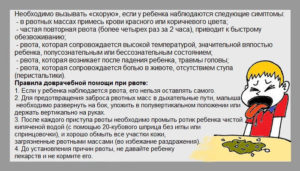 Рвота комаровский лечение. У грудничка понос — лечение по Комаровскому