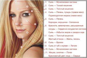 Прыщ на лице и на теле: народные приметы у женщин, девушек, мужчин, парней. К чему вскочил прыщ на лице, теле, что это означает? Значение прыщей на лице: приметы