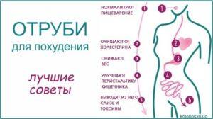 Советы по нормализации работы кишечника. Как улучшить работу кишечника в домашних условиях