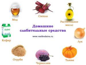 Полный список натуральных слабительных продуктов при запорах у взрослых. Питание при запоре.