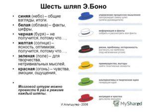 Примеры использования метода шести шляп. Белая шляпа: факты и цифры. Мышление в красной шляпе: от случая к случаю