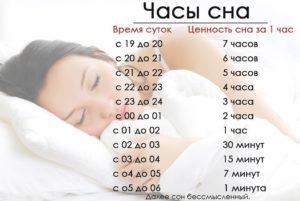Сон до 12 ночи лучше. Самый лучший сон. Какой он? Солнечный или лунный свет не влияет на процессы в организме
