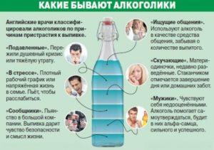 Восстановление после длительного приема алкоголя. Восстановление организма после алкоголя