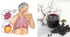 Как избавиться от бронхиальной астмы. Как вылечить астму: можно ли избавиться навсегда в домашних условиях