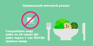 Пить воду через час после еды. Решили попить после еды? Внимание
