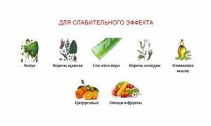 Слабительное фруктис. Какие продукты обладают слабительным эффектом