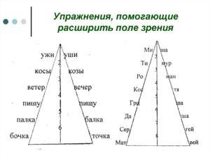 Клиновидные таблицы для детей. Поле зрения при скорочтении. Методика выполнения упражнения