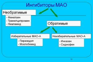 Ингибиторы мао инструкция по применению. Ингибиторы мао обратимого действия