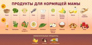 Можно ли кормящей маме слоеное тесто? Спорный продукт — мак при грудном вскармливании
