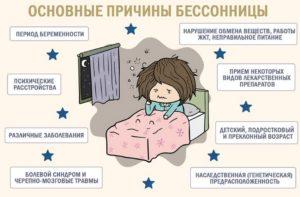 Тревожный сон - причины и способы лечения проблемы. Беспокойный сон у взрослого причины лечение