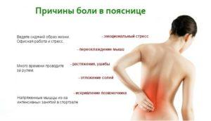 Температура и боль в пояснице. Возможные причины боли в пояснице в сочетании с тошнотой