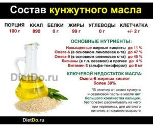 Сколько кальция в кунжуте? Как есть кунжут, чтобы усваивался кальций? Кунжутное семя: польза и вред, как принимать. Кунжутное масло. Полезные свойства и противопоказания