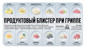 Питание во время гриппа и простуды? Потеря аппетита после гриппа
