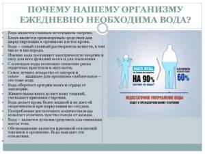 Продукты задерживающие воду в организме. Лишняя вода уйдет из организма, если ты знаешь эти секреты