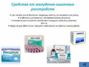 Что выпить при отравлении пищей таблетки. Таблетки от пищевого отравления