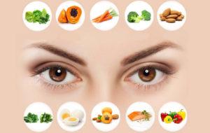 Фрукты для улучшения зрения. Еда для улучшения зрения