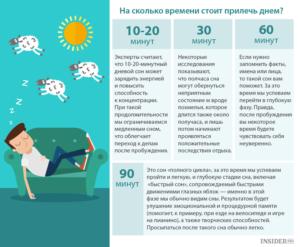 Дневной сон: полезен ли и когда спать лучше всего? Нужно ли спать днем взрослому человеку. Послеполуденная сиеста: подробно о пользе и вреде дневного сна для здоровья человека