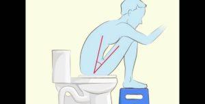 Таблетки для того чтобы сходить в туалет. Как сходить в туалет по-большому? Несколько простых советов