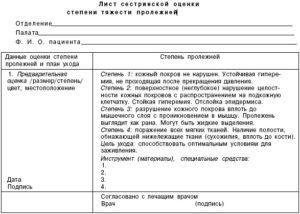 Законодательная база российской федерации. Карта сестринского процесса при пролежнях образец заполнения Пример лист наблюдения за больными с пролежнями