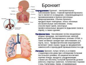 Обструктивный бронхит заразен. Бронхит – заразное заболевание или нет