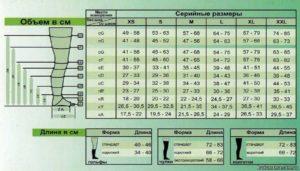 Размеры компрессионных чулков таблица. Как подобрать эластичные чулки по размеру