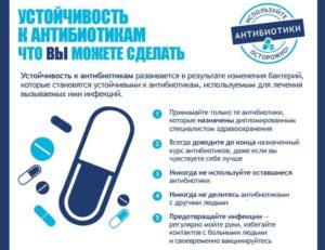 Наименее вредные антибиотики. Мифы об антибиотиках. Так что нам остается делать
