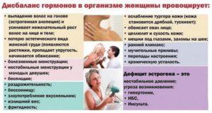 Как восстановить гормональный фон народными средствами. Как восстановить гормональный сбой у женщин: медикаментозное лечение, народные средства