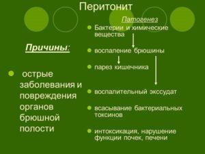 Перитонит у детей: симптомы, причины, лечение, последствия. Первичный и вторичный перитонит у детей: причины, симптомы, лечение