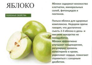 Какие витамины есть в яблоке и чем они полезны человеку? В зеленом яблоке какие витамины