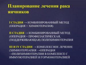 Народные средства от рака яичников 3 стадия. Лечение рака яичников народными средствами. Лечение рака яичников по стадиям