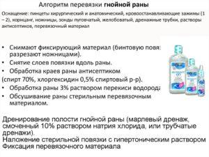 Основные правила перевязки чистых и гнойных ран. Организация работы в чистой перевязочной