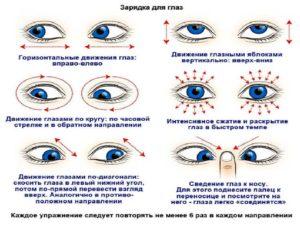 Лечебная гимнастика для глаз в школе. Польза и особенности детской гимнастики для глаз