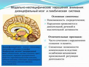 Признаки ирритации срединных структур. Признаки ирритации гипоталамических структур головного мозга. Ирритация подкорковых структур