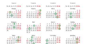 Экадаши выход из голодания. Лучшие дни для голодания по лунному календарю. Как выйти из голодания