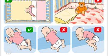 Правильная поза для сна новорожденного. Что поможет новорожденному уснуть? Сон младенца на боку