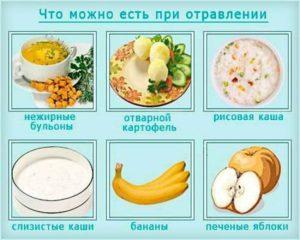 Банан ребенку после рвоты. Какие продукты можно кушать после рвоты