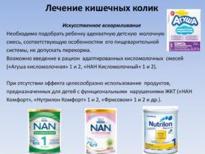Желудочные колики у взрослых лекарства. Кишечные колики