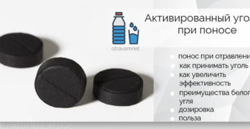 Активированный уголь при диарее — важно знать. Активированный уголь при поносе: как принимать и сколько пить