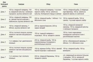 Белковая диета с клетчаткой меню. Диета на клетчатке: меню, рекомендации и отзывы. Плюсы и минусы диеты