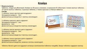 Выделения при приеме клайра. Противозачаточные таблетки клайра - инструкция по применению, побочные эффекты, отзывы, цена. Показания к применению
