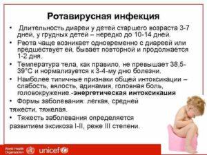 Сколько длится ротавирусная инфекция. Сколько дней длится ротавирусная инфекция