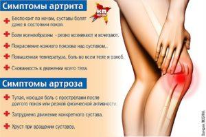 Что делать в ситуации, когда болит ночью колено? Почему болит колено ночью в покое