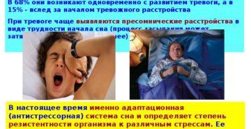 Тревога после сна: диагностика и методы лечения. Особенности панической атаки во время сна