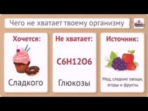 После обеда хочется сладкого. Почему хочется сладкого после еды? Хром в продуктах питания