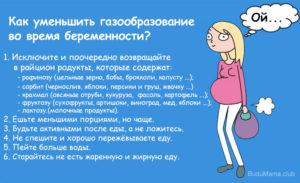 Сильное газообразование при беременности на ранних сроках. Газы на ранних сроках беременности: естественный симптом.