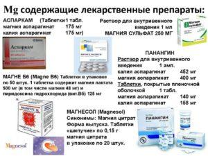 Какие таблетки содержат магний. Препараты калия и магния при судорогах - обзор лекарственных средств с инструкцией, показаниями и ценой